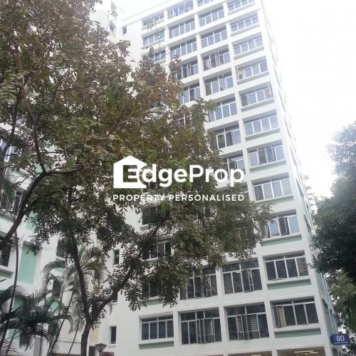 80 Lorong 4 Toa Payoh - Edgeprop Singapore
